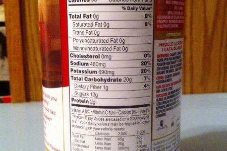 Government of Canada finalizes changes to the Nutrition Facts table and list of ingredients on packaged foods